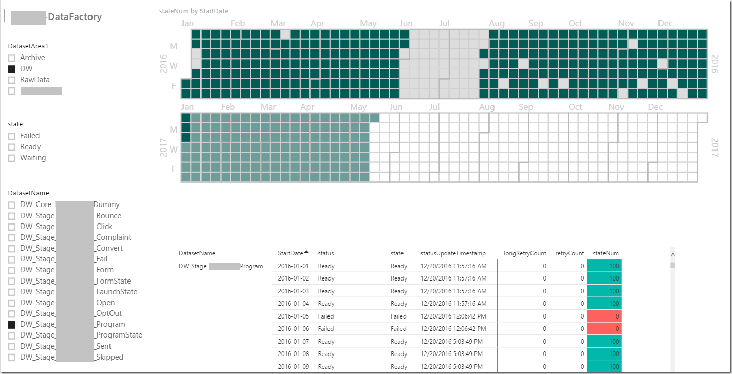 ADF_PowerBI_Monitoring_Dashboard